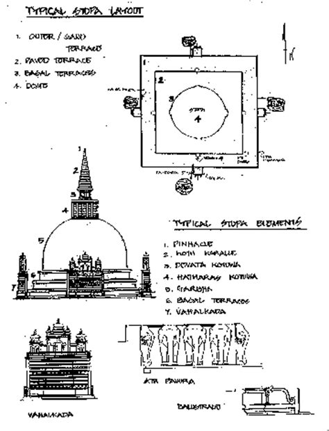 Stone House Floor Plans by The History Of Buddhist Architecture In Sri Lanka