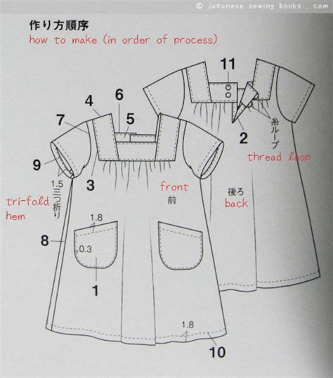 pattern making books for dresses understanding a typical japanese sewing pattern japanese