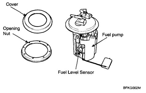 Kia Sedona Fuel Filter Location How Do You Remove The Lock Ring That Holds The Fuel
