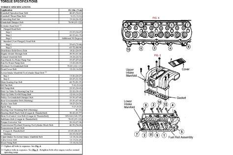 7 3 powerstroke fan clutch nut size ford 6 0 intake manifold torque