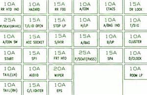 2002 kia optima fuse box diagram circuit wiring diagrams