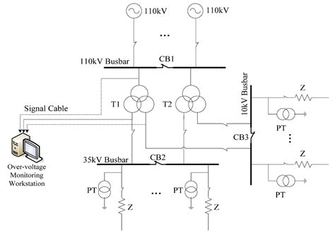 wiring diagram for substation 28 images wiring diagram