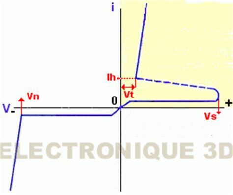 shockley diode uses shockley diode application 28 images basic electronics 1 by dr mathivanan velumani shockley