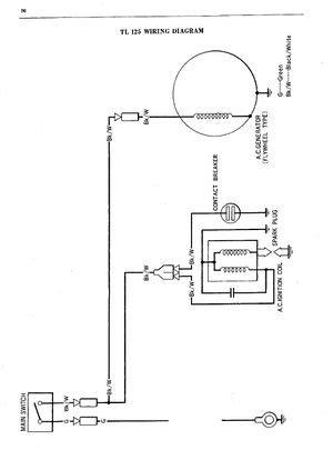 Honda TL125: history, specs, pictures - CycleChaos