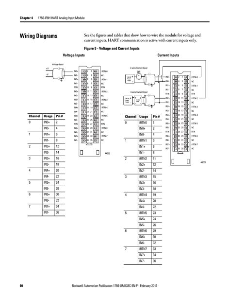 Wiring diagrams, Figure 5 - voltage and current inputs