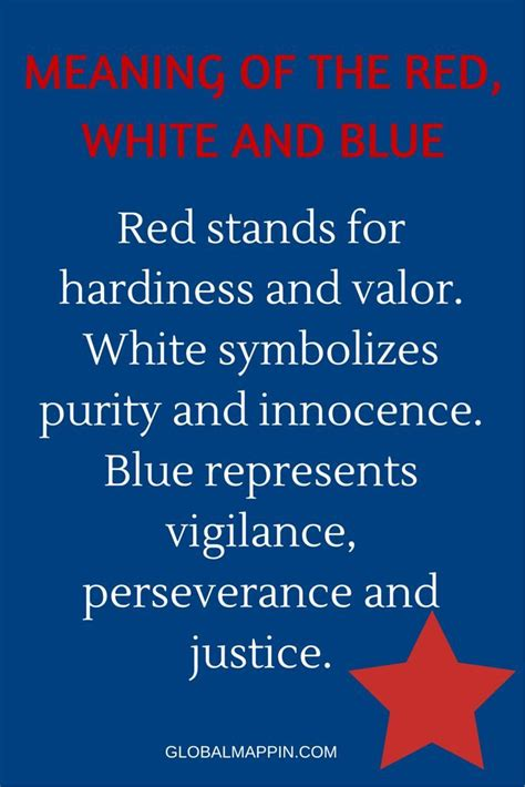 what does the color blue in a white and blue patriotic american