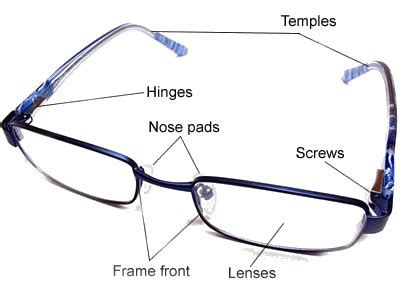 eyeglasses parts you need to know