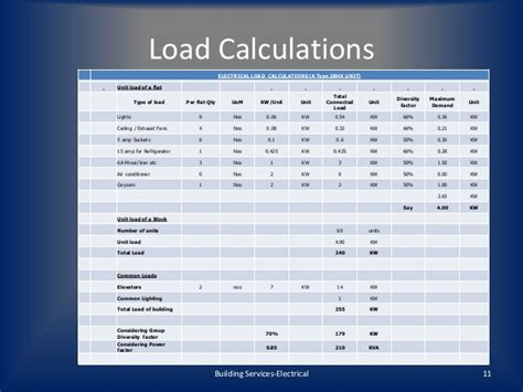 Commercial Electrical Load Calculation Spreadsheet by Commercial Electrical Load Calculation Worksheet Photos