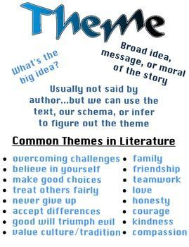literature themes love theme anchor chart teaching pinterest theme anchor