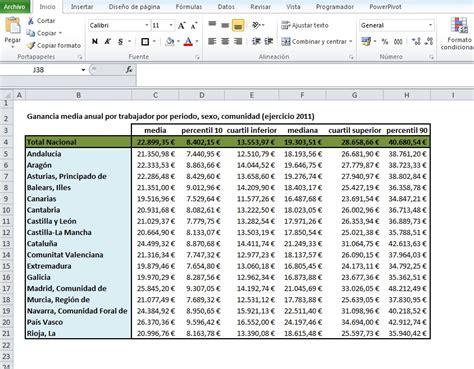 clculo asimilados a salarios 2016 excel anual sueldos y salarios 2016 excel anual sueldos y