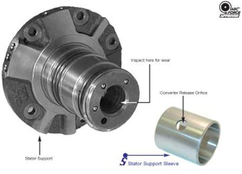 Suzuki Cvt Transmission Problems 2012 Suzuki Kizashi Transmission Problems 2012 Wiring