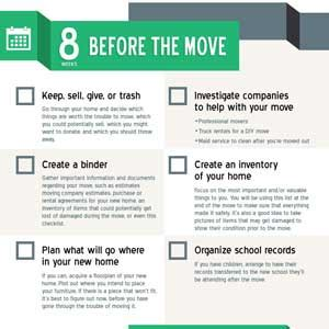 planning a house move free moving resources to help plan your move diy moving guides elite moving labor