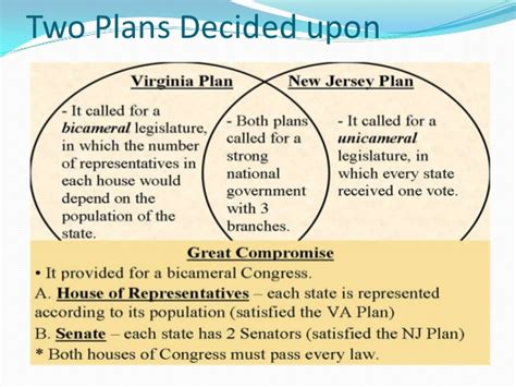 virginia plan and new jersey plan venn diagram origins of the american government ppt