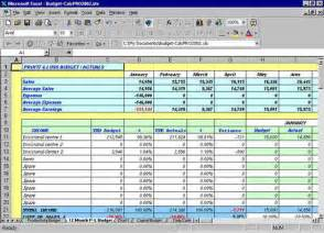 12 month budget template excel balance sheets inventory flow