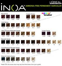 Professionnel inoa ods2 technology color ammonia free hair dye 60g
