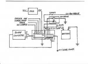 sc trailer refrigerator wiring diagram get free image about wiring diagram