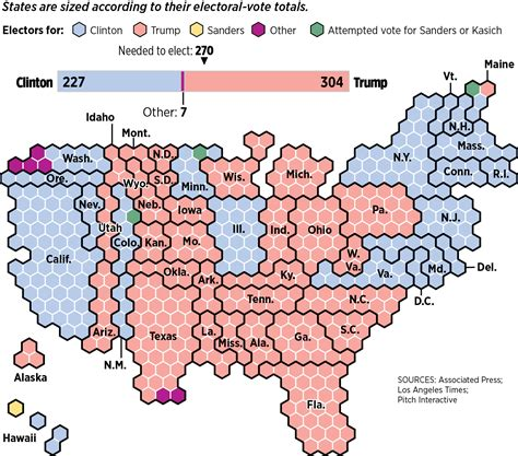 Electoral Search Electoral Votes Images