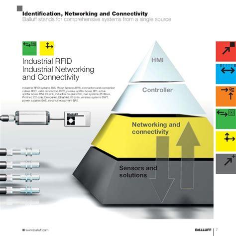 obd0 to obd1 distributor wiring diagram obd0 ecu wiring