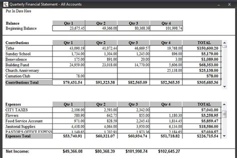quarterly financial report template best photos of quarterly financial report template