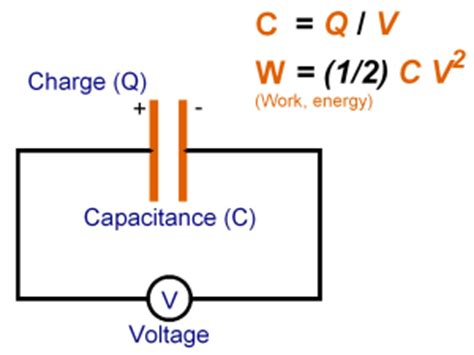 capacitor charge in joules calctool energy in a capacitor calculator