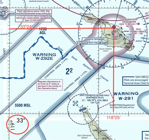 faa sectional charts faa drone study guide aeronautical charts 3dr site