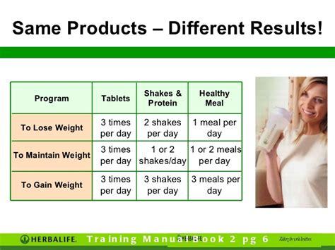 Herbalife Detox Diet Plan by 3 Day Diet Herbalife Destinationnews