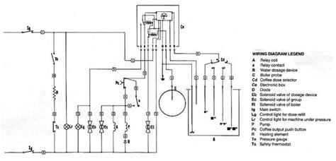Cimbali D/1 circuit hack   Home Barista.com