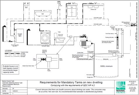 First Flush Diverter Plans by 100 First Flush Diverter Plans Rain Barrels Csu Stormwater This Is A Poly Mart 150 Gallon