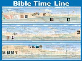 bible time line at armageddon books antichrist 666