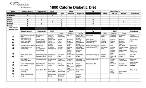 diabetes diet a simple and easy low calorie guide to delicious food and living a great with diabetes books low calorie diet exles diet plan