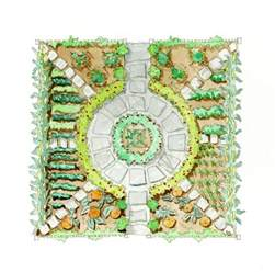 Garden Layout Design Ideas Children S Garden Potager Gardening Plans
