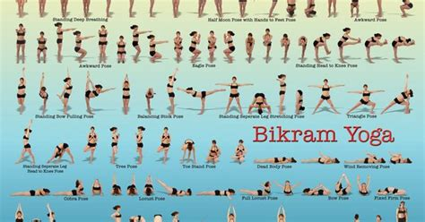 bikram yoga poses for beginners printable awesome printable bikram poses poster by tom dean via