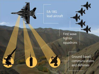 radar jammer america s scariest electronic weapons business insider