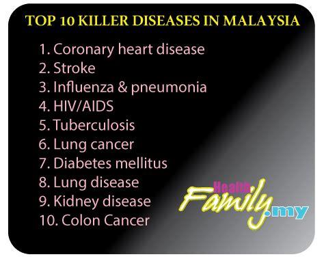 top 10 killer top 10 killer diseases in malaysia malaysia health
