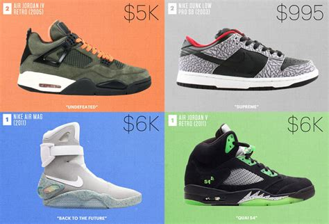 expensive sneakers flight club reveals their sneaker sales of the