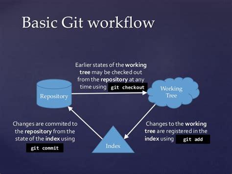 basic git workflow git workshop
