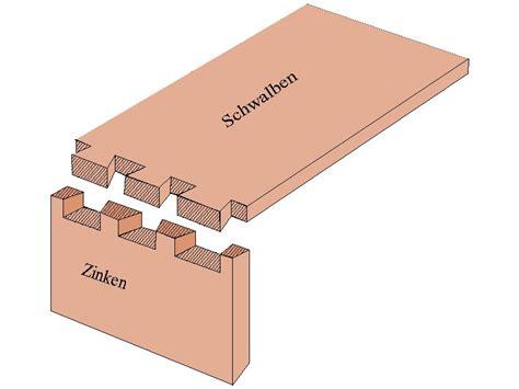 schublade zinken ich werde entweder den m15mk1 oder den a15mk1 2 bauen und