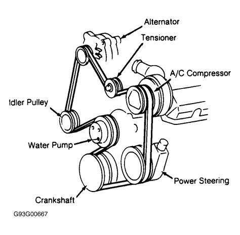 pulley belt diagrams for isuzu truck html