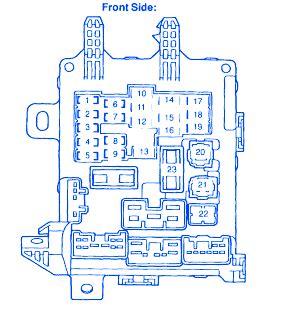 honda ballade 1991 front instrument fuse box/block circuit