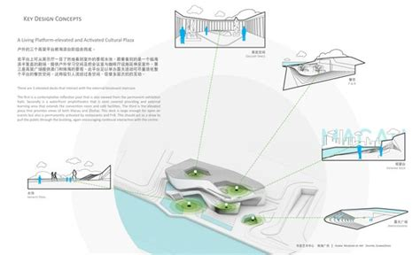 home concept design center zhuhai culture center competition design concept on
