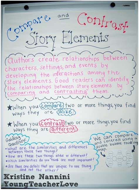 identifying themes in stories ks2 compare and contrast two or more characters in a story