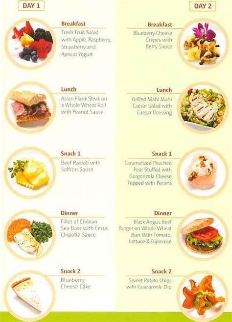 2014 long term care diet manual 7 ways to lose weight when you have kosher diet programs
