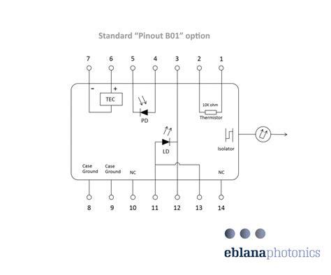 ir laser diode pinout laser diode pinout 28 images laser diode pinout usb 2 0 pinout wiring diagram odicis org