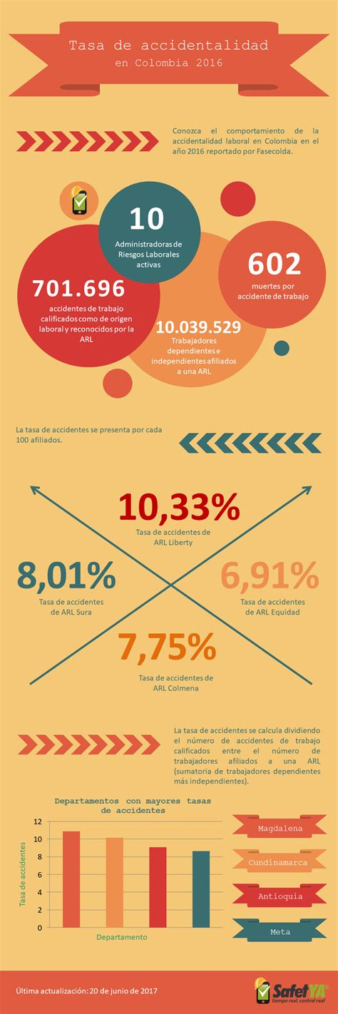 aumento de arriendo 2016 incremento arriendos comerciales 2016 colombia