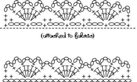 Wedding Border Sts by Alipyper Eyelet Lace Crochet Edging Pattern