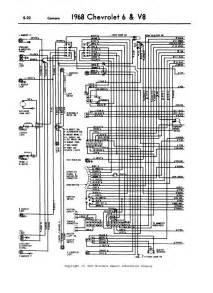 2001 Camaro Wiring Diagram 1968 Camaro A Complete Front Headlights Wiring Diagram