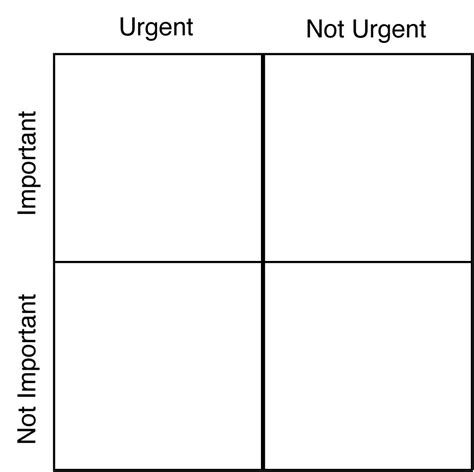 the urgent important matrix stewardship advocates