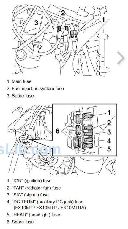 2008 yamaha nytro wiring diagram free wiring