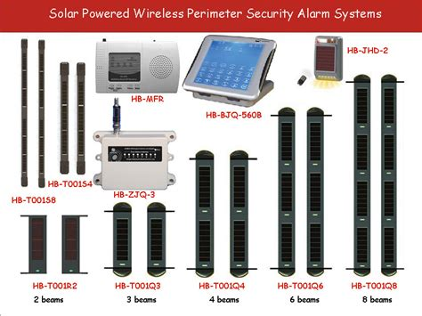 perimeter security systems for high performance intruder