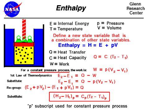 h hydration enthalpy enthalpy
